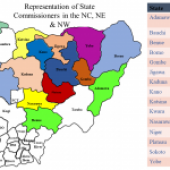 DATA REPRESENTATION OF STATE COMMISSIONERS IN NIGERIA – 31st DECEMBER 2019